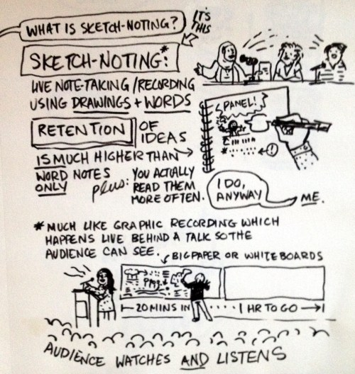 What'sSketchnoting_WEB